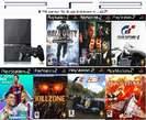 10 Avril/ Installation de jeux PS2. - Côte d'Ivoire