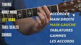 Private Guitar lessons | Leçons privées de guitare - Tunisie