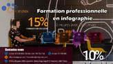 Formation Design / Infographie - Tunisie