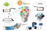 Mobile Application Development  - Tanzania